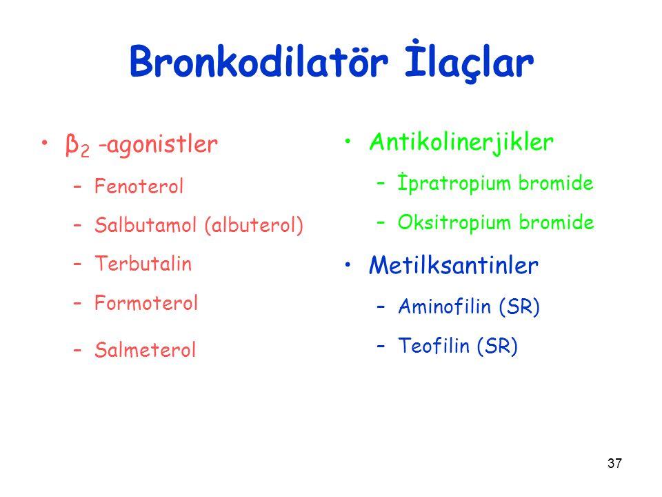 37 Bronkodilatör İlaçlar β 2 -agonistler –Fenoterol –Salbutamol (albuterol) –Terbutalin –Formoterol –Salmeterol Antikolinerjikler –İpratropium bromide –Oksitropium bromide Metilksantinler –Aminofilin (SR) –Teofilin (SR)