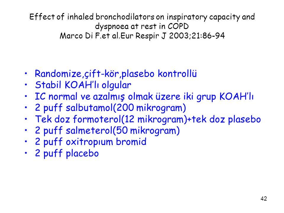 42 Effect of inhaled bronchodilators on inspiratory capacity and dyspnoea at rest in COPD Marco Di F.et al.Eur Respir J 2003;21:86-94 Randomize,çift-kör,plasebo kontrollü Stabil KOAH'lı olgular IC normal ve azalmış olmak üzere iki grup KOAH'lı 2 puff salbutamol(200 mikrogram) Tek doz formoterol(12 mikrogram)+tek doz plasebo 2 puff salmeterol(50 mikrogram) 2 puff oxitropıum bromid 2 puff placebo