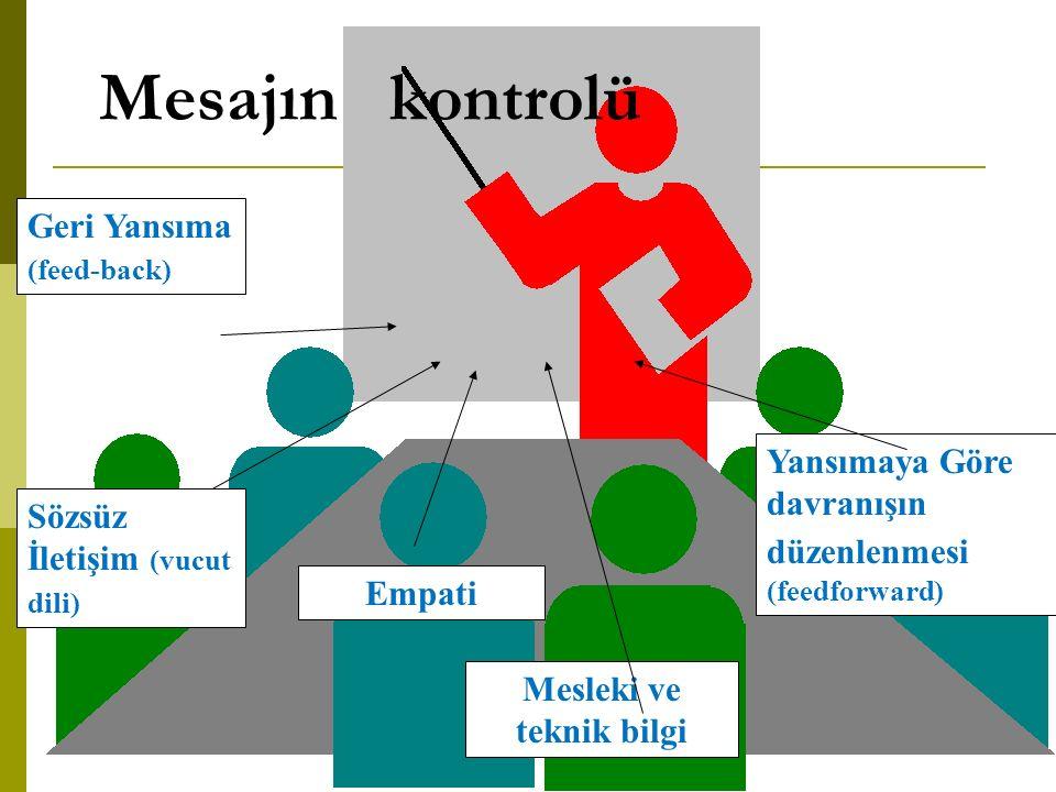 Mesajın kontrolü Geri Yansıma (feed-back) Mesleki ve teknik bilgi Yansımaya Göre davranışın düzenlenmesi (feedforward) Sözsüz İletişim (vucut dili) Empati