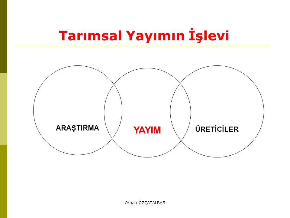 Dünya Türkiye Yunan.
