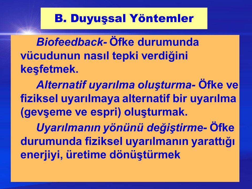 B. Duyuşsal Yöntemler Biofeedback- Öfke durumunda vücudunun nasıl tepki verdiğini keşfetmek. Alternatif uyarılma oluşturma- Öfke ve fiziksel uyarılmay