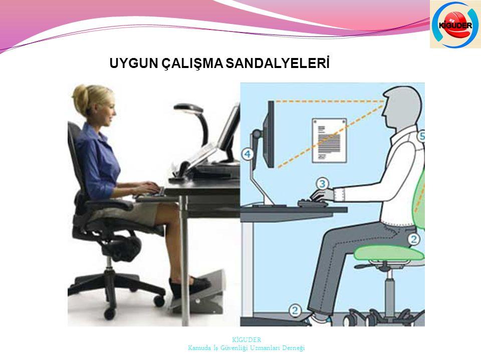 UYGUN ÇALIŞMA SANDALYELERİ KİGUDER Kamuda İş Güvenliği Uzmanları Derneği