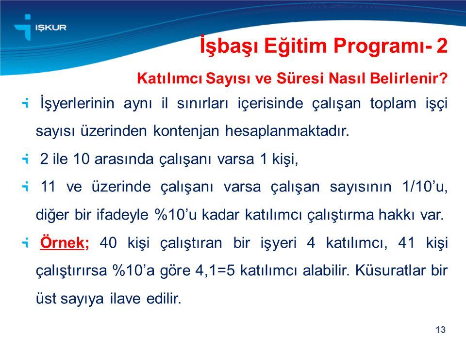 13 İşbaşı Eğitim Programı- 2 Katılımcı Sayısı ve Süresi Nasıl Belirlenir? İşyerlerinin aynı il sınırları içerisinde çalışan toplam işçi sayısı üzerind