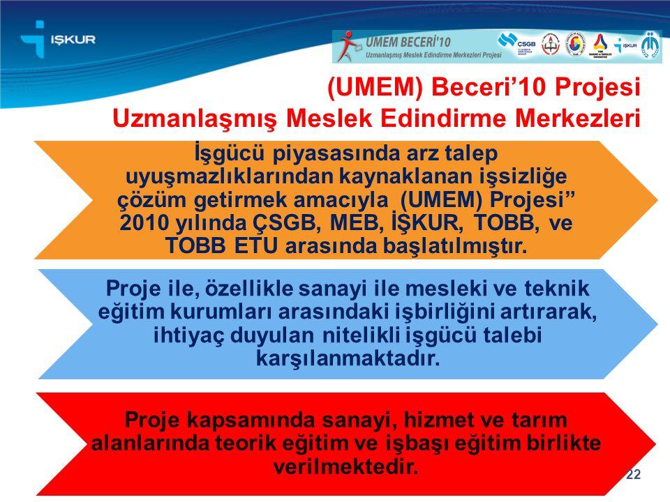 (UMEM) Beceri'10 Projesi Uzmanlaşmış Meslek Edindirme Merkezleri İşgücü piyasasında arz talep uyuşmazlıklarından kaynaklanan işsizliğe çözüm getirmek amacıyla (UMEM) Projesi 2010 yılında ÇSGB, MEB, İŞKUR, TOBB, ve TOBB ETU arasında başlatılmıştır.