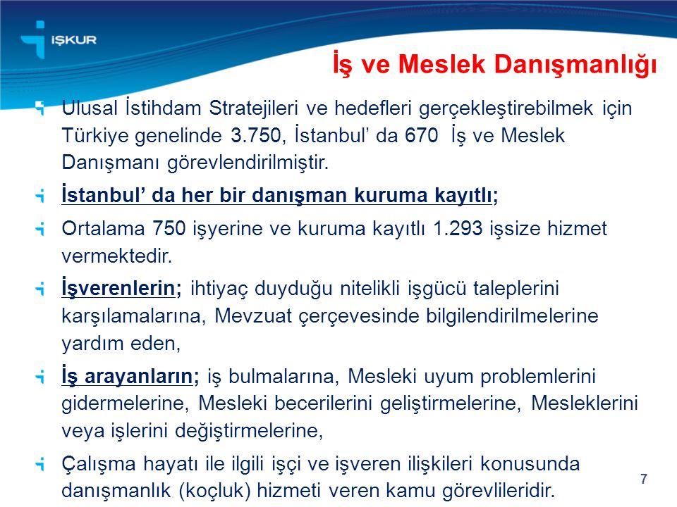 7 İş ve Meslek Danışmanlığı 7 Ulusal İstihdam Stratejileri ve hedefleri gerçekleştirebilmek için Türkiye genelinde 3.750, İstanbul' da 670 İş ve Meslek Danışmanı görevlendirilmiştir.