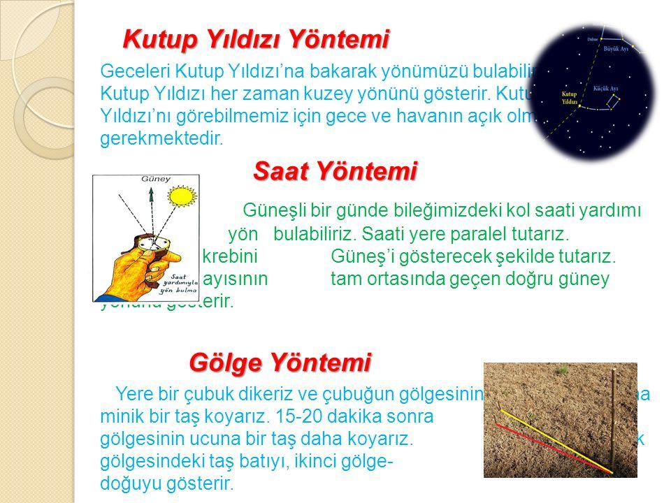 Kutup Yıldızı Yöntemi Kutup Yıldızı Yöntemi Geceleri Kutup Yıldızı'na bakarak yönümüzü bulabiliriz. Kutup Yıldızı her zaman kuzey yönünü gösterir. Kut