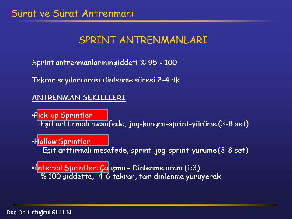 Doç.Dr. Ertuğrul GELEN Sürat ve Sürat Antrenmanı SPRİNT ANTRENMANLARI Sprint antrenmanlarının şiddeti % 95 - 100 Tekrar sayıları arası dinlenme süresi