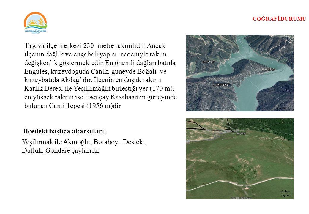 İlçemizde toplam Tescilli 1901 ha.Mera, 920 ha. Yaylak, 1 ha.