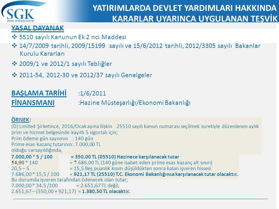 YATIRIMLARDA DEVLET YARDIMLARI HAKKINDA KARARLAR UYARINCA UYGULANAN TEŞVİK YASAL DAYANAK  5510 sayılı Kanunun Ek 2 nci Maddesi  14/7/2009 tarihli, 2009/15199 sayılı ve 15/6/2012 tarihli, 2012/3305 sayılı Bakanlar Kurulu Kararları  2009/1 ve 2012/1 sayılı Tebliğler  2011-54, 2012-30 ve 2012/37 sayılı Genelgeler BAŞLAMA TARİHİ FİNANSMANI :1/6/2011 :Hazine Müsteşarlığı/Ekonomi Bakanlığı ÖRNEK: (D) Limited Şirketince, 2016/Ocak ayına ilişkin 25510 sayılı kanun numarası seçilmek suretiyle düzenlenen aylık prim ve hizmet belgesinde kayıtlı 5 sigortalı için; Prim ödeme gün sayısının : 140 gün Prime esas kazanç tutarının: 7.000,00 TL olduğu varsayıldığında, 7.000,00 * 5 / 100 54,90 * 140 20,5 – 5 7.686,00 * 15,5 / 100 = 350,00 TL (05510) Hazinece karşılanacak tutar = 7.686,00 TL (140 güne isabet eden prime esas kazanç alt sınırı) = 15,5 Beş puanlık kısım düşüldükten sonra kalan işveren hissesi = 921,17 TL (25510) T.C.