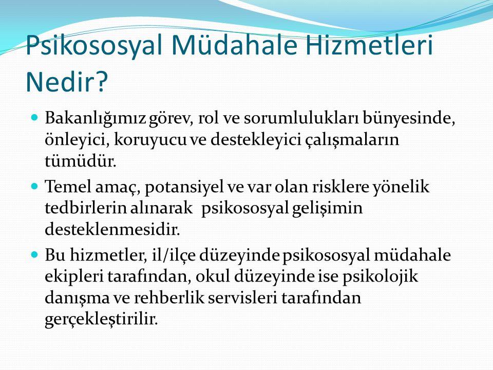 Milat 1999 Marmara Depremi Söz konusu çalışmalar halen «Rehberlik Hizmetleri Daire Başkanlığı» bünyesinde planlanmakta ve koordine edilmektedir.