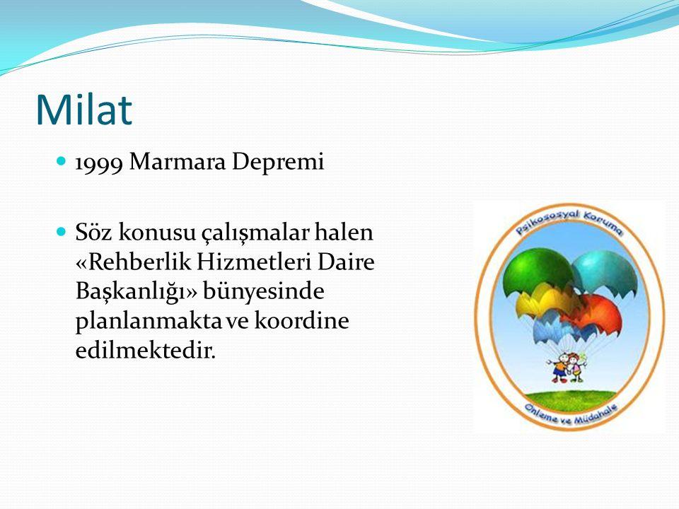 Dayanak/Prosedür MEB Rehberlik ve Psikolojik Danışma Hizmetleri Yönetmeliği Afetlerde Uygulanacak Rehberlik ve Psikolojik Danışma Hizmetleri Yönergesi 2002/11 Nolu ve Psikososyal Müdahale Hizmetleri Konulu Genelge