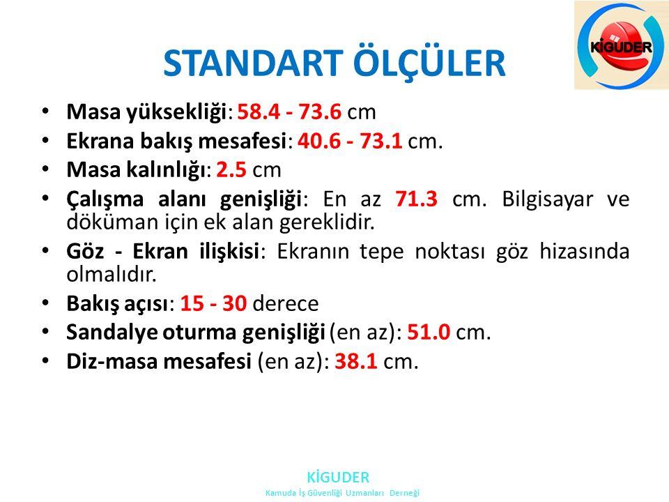 STANDART ÖLÇÜLER Masa yüksekliği: 58.4 - 73.6 cm Ekrana bakış mesafesi: 40.6 - 73.1 cm.