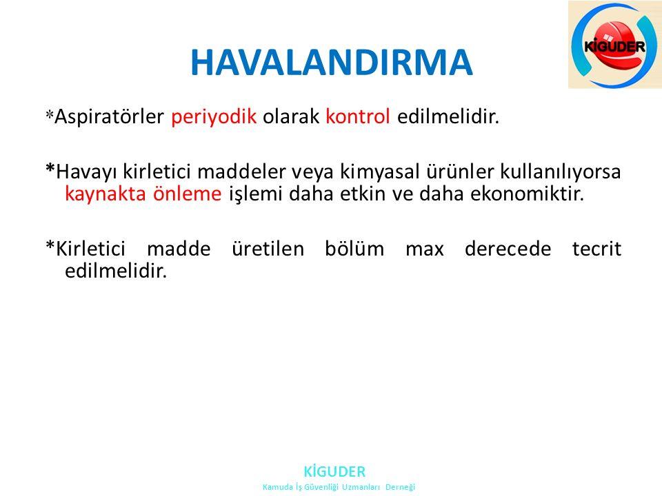 HAVALANDIRMA * Aspiratörler periyodik olarak kontrol edilmelidir.