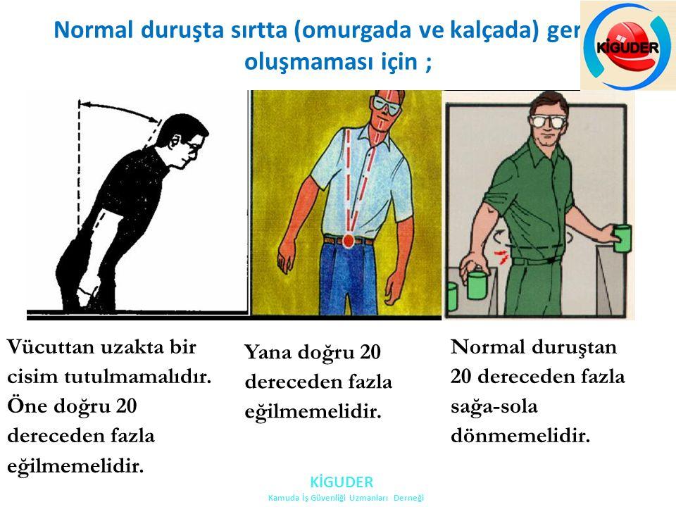 Normal duruşta sırtta (omurgada ve kalçada) gerilim oluşmaması için ; Vücuttan uzakta bir cisim tutulmamalıdır.