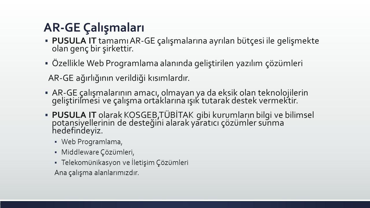 Dış Kaynak Destekleri  Pusula IT firması çalışanları,  Ziraat Teknoloji  Ericsson,  Borsa İstanbul,  E&Y,  EBAY,  Superonline,  Detaysoft,  Accenture,  Hepsiburada,  E-Kent  Etstur Firmalarında çalışanlara destek vermektedir.