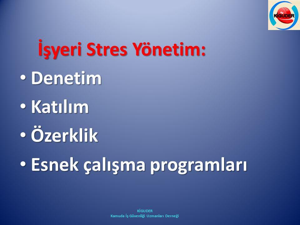 İşyeri Stres Yönetim: İşyeri Stres Yönetim: Denetim Denetim Katılım Katılım Özerklik Özerklik Esnek çalışma programları Esnek çalışma programları KİGU
