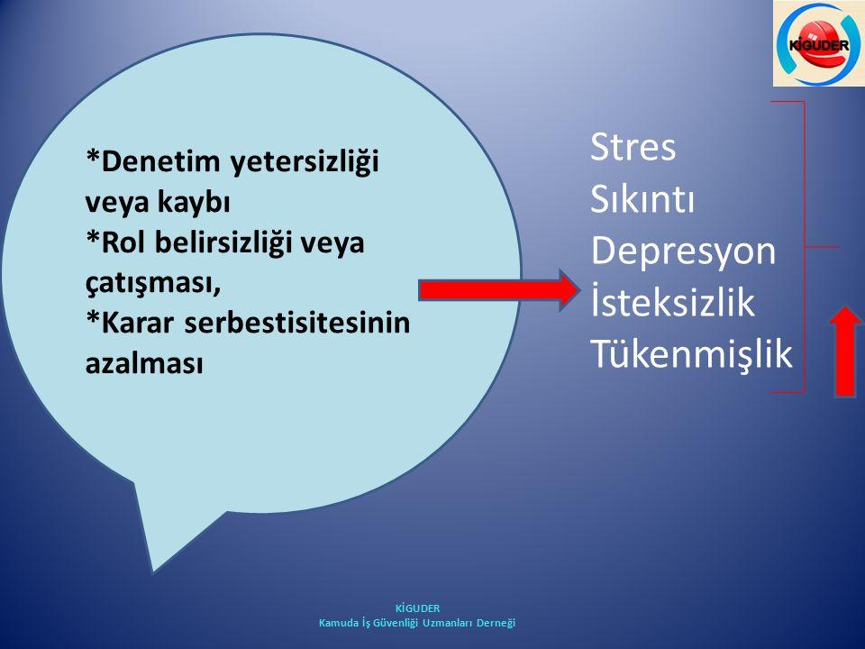 *Denetim yetersizliği veya kaybı *Rol belirsizliği veya çatışması, *Karar serbestisitesinin azalması Stres Sıkıntı Depresyon İsteksizlik Tükenmişlik K
