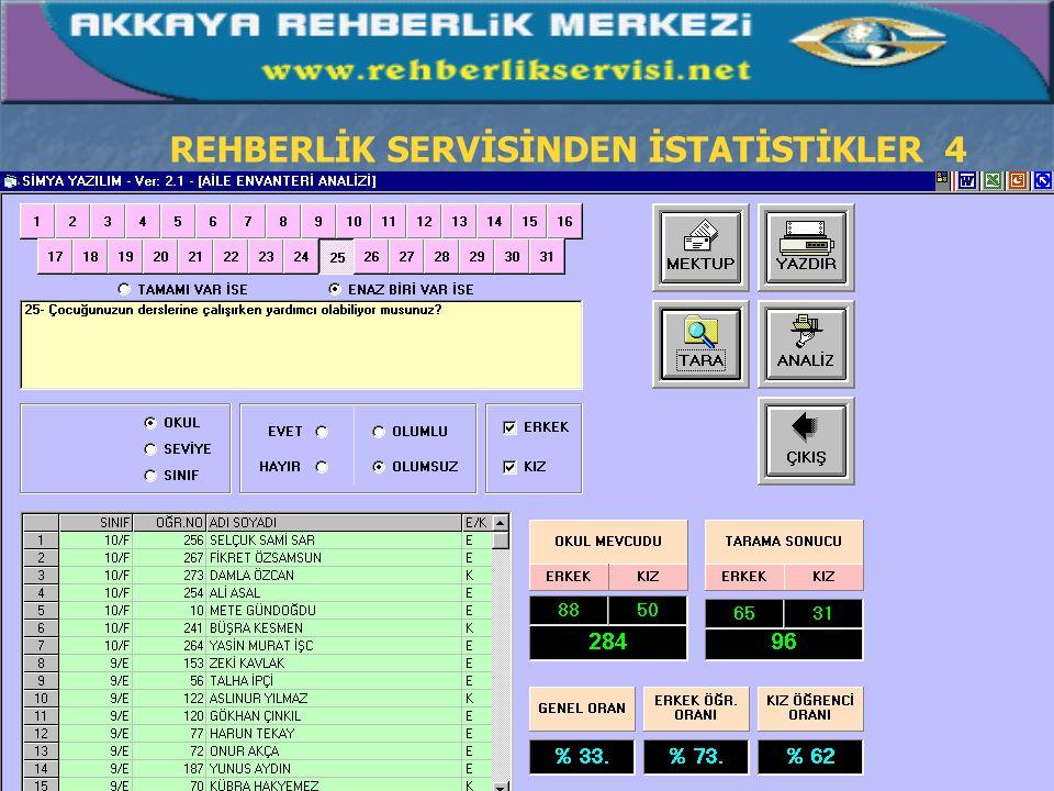 REHBERLİK SERVİSİNDEN İSTATİSTİKLER 3
