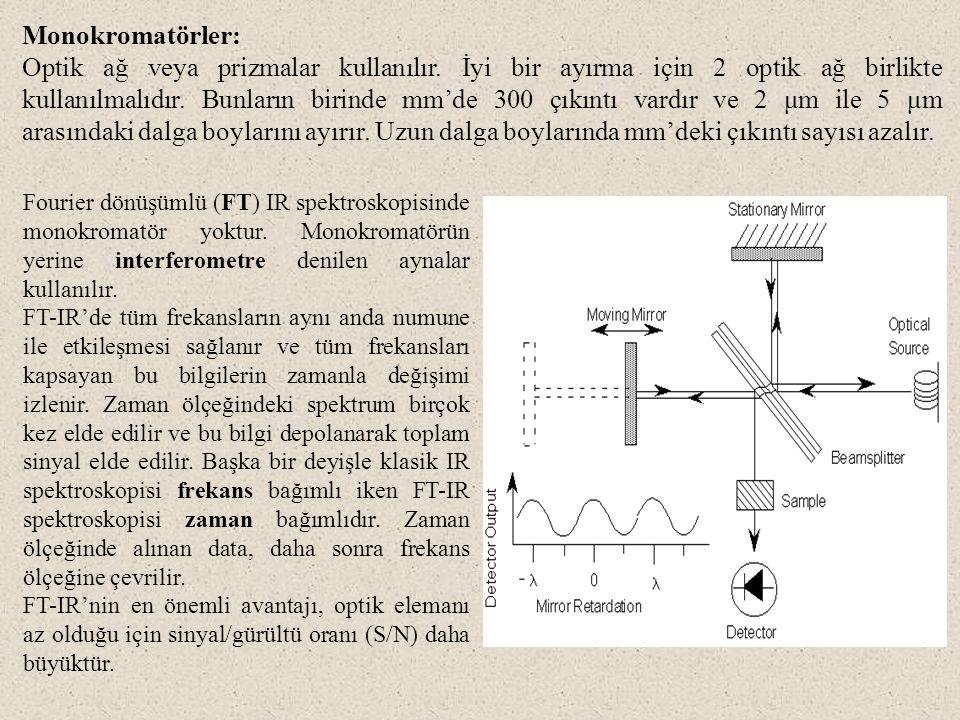 Monokromatörler: Optik ağ veya prizmalar kullanılır.