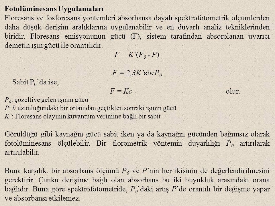 Ancak fotolüminesans yöntemlerinin kesinlik ve doğruluğu absorpsiyona dayalı spektrofotometrik yöntemlerden daha düşüktür.