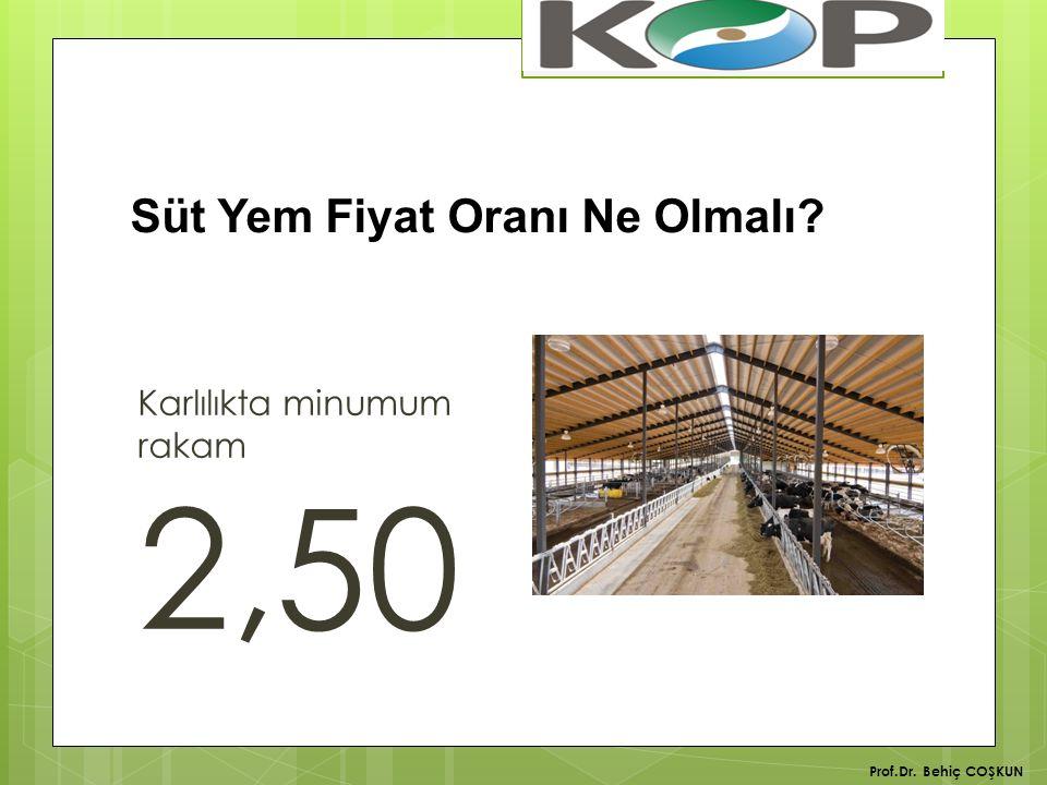 Karlılıkta minumum rakam 2,50 Prof.Dr. Behiç COŞKUN Süt Yem Fiyat Oranı Ne Olmalı?