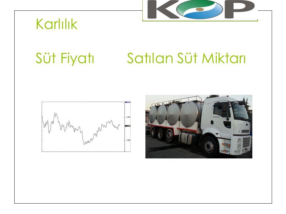 Süt İneği Başına Yıllık Süt Üretimi ~3000kg 1980 2010 600 3000 Prof.Dr. Behiç COŞKUN