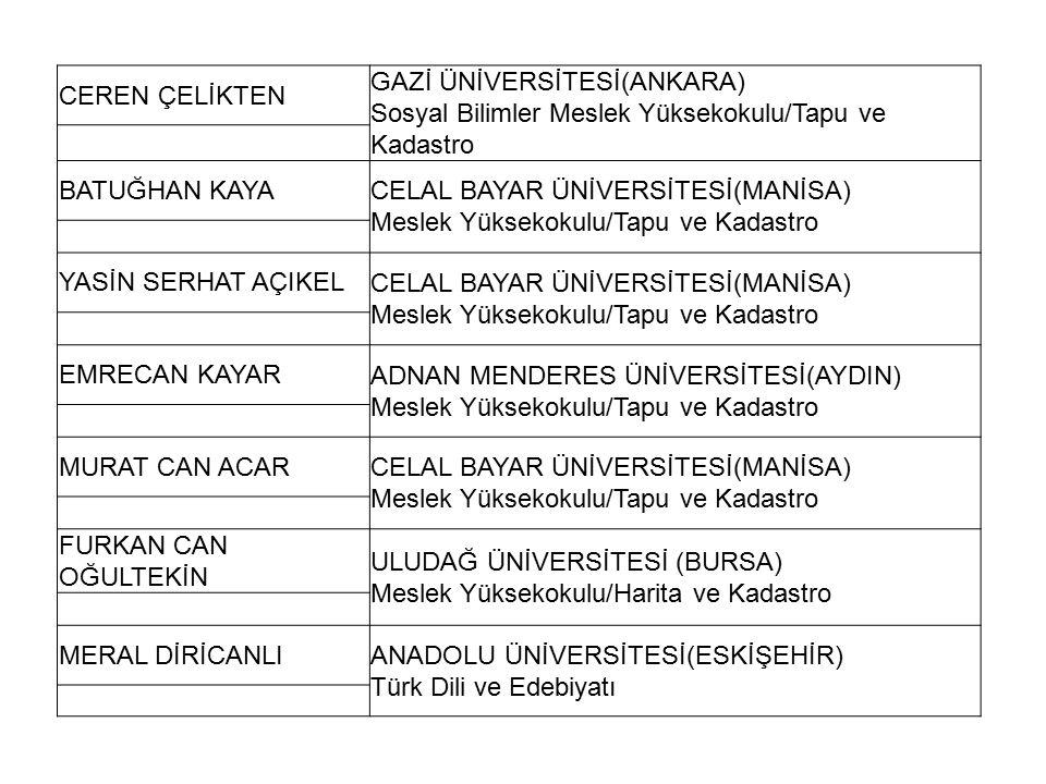 CEREN ÇELİKTEN GAZİ ÜNİVERSİTESİ(ANKARA) Sosyal Bilimler Meslek Yüksekokulu/Tapu ve Kadastro BATUĞHAN KAYA CELAL BAYAR ÜNİVERSİTESİ(MANİSA) Meslek Yüksekokulu/Tapu ve Kadastro YASİN SERHAT AÇIKEL CELAL BAYAR ÜNİVERSİTESİ(MANİSA) Meslek Yüksekokulu/Tapu ve Kadastro EMRECAN KAYAR ADNAN MENDERES ÜNİVERSİTESİ(AYDIN) Meslek Yüksekokulu/Tapu ve Kadastro MURAT CAN ACAR CELAL BAYAR ÜNİVERSİTESİ(MANİSA) Meslek Yüksekokulu/Tapu ve Kadastro FURKAN CAN OĞULTEKİN ULUDAĞ ÜNİVERSİTESİ (BURSA) Meslek Yüksekokulu/Harita ve Kadastro MERAL DİRİCANLI ANADOLU ÜNİVERSİTESİ(ESKİŞEHİR) Türk Dili ve Edebiyatı