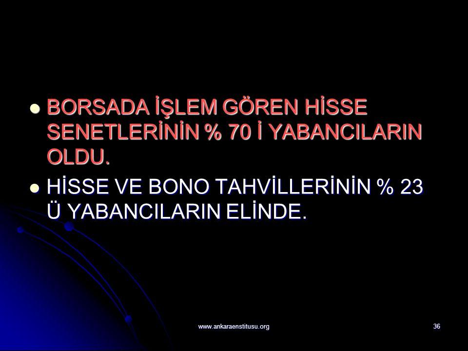 www.ankaraenstitusu.org36 BORSADA İŞLEM GÖREN HİSSE SENETLERİNİN % 70 İ YABANCILARIN OLDU.