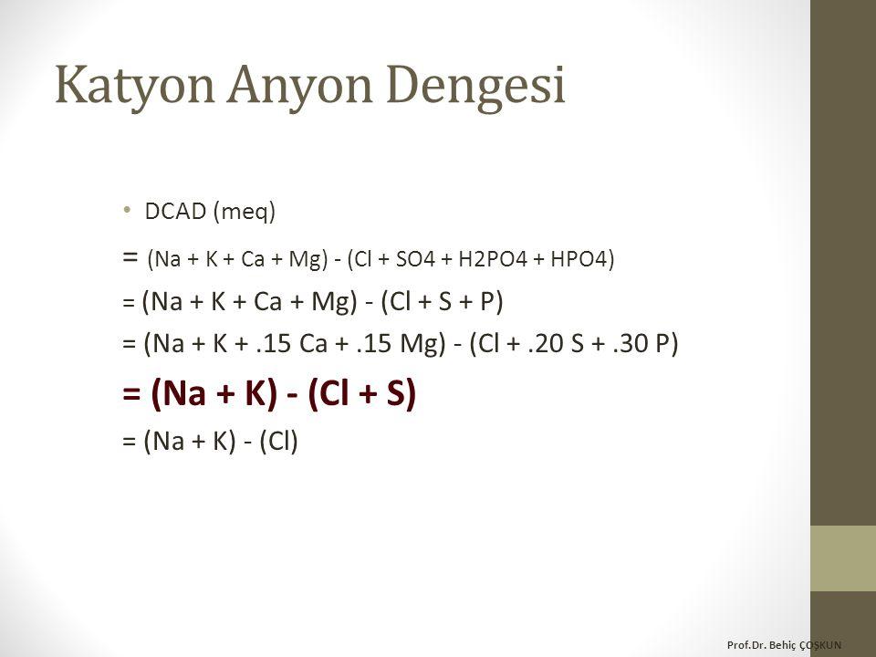 Katyon Anyon Dengesi DCAD (meq) = (Na + K + Ca + Mg) - (Cl + SO4 + H2PO4 + HPO4) = (Na + K + Ca + Mg) - (Cl + S + P) = (Na + K +.15 Ca +.15 Mg) - (Cl