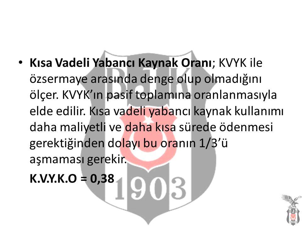 Kısa Vadeli Yabancı Kaynak Oranı; KVYK ile özsermaye arasında denge olup olmadığını ölçer. KVYK'ın pasif toplamına oranlanmasıyla elde edilir. Kısa va