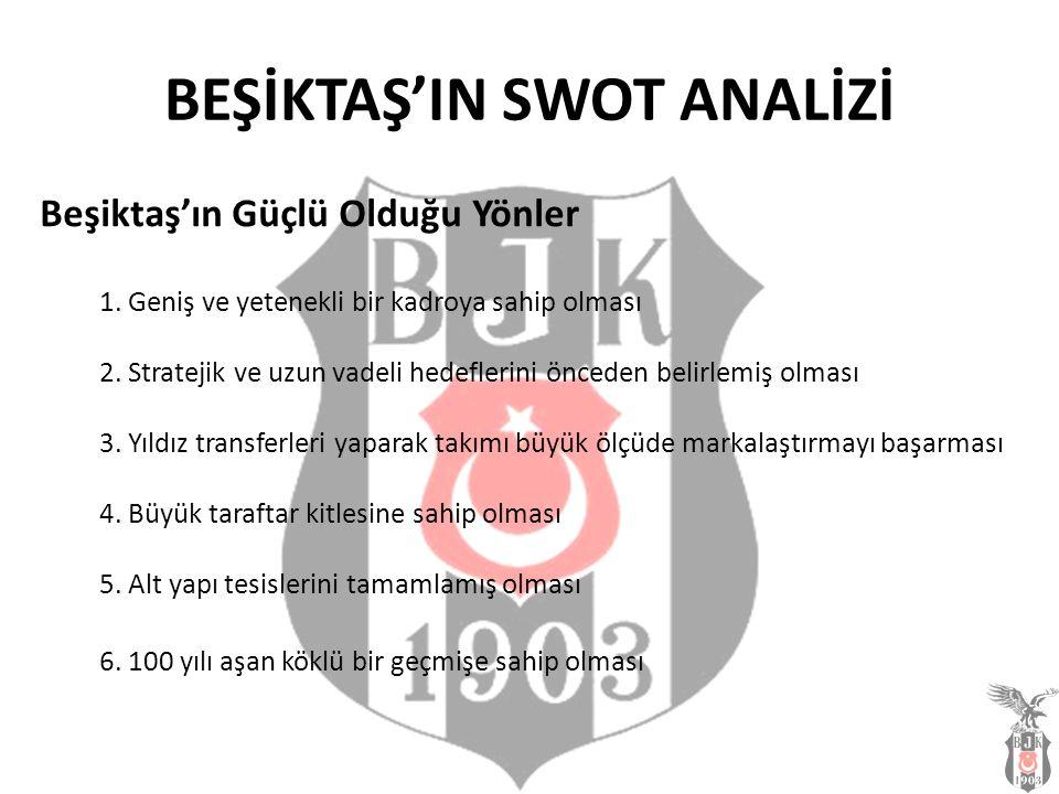 BEŞİKTAŞ'IN SWOT ANALİZİ Beşiktaş'ın Güçlü Olduğu Yönler 1. Geniş ve yetenekli bir kadroya sahip olması 2. Stratejik ve uzun vadeli hedeflerini öncede
