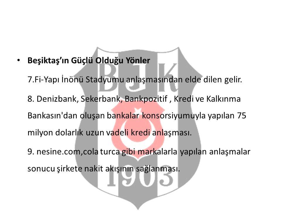 Beşiktaş'ın Güçlü Olduğu Yönler 7.Fi-Yapı İnönü Stadyumu anlaşmasından elde dilen gelir. 8. Denizbank, Sekerbank, Bankpozitif, Kredi ve Kalkınma Banka