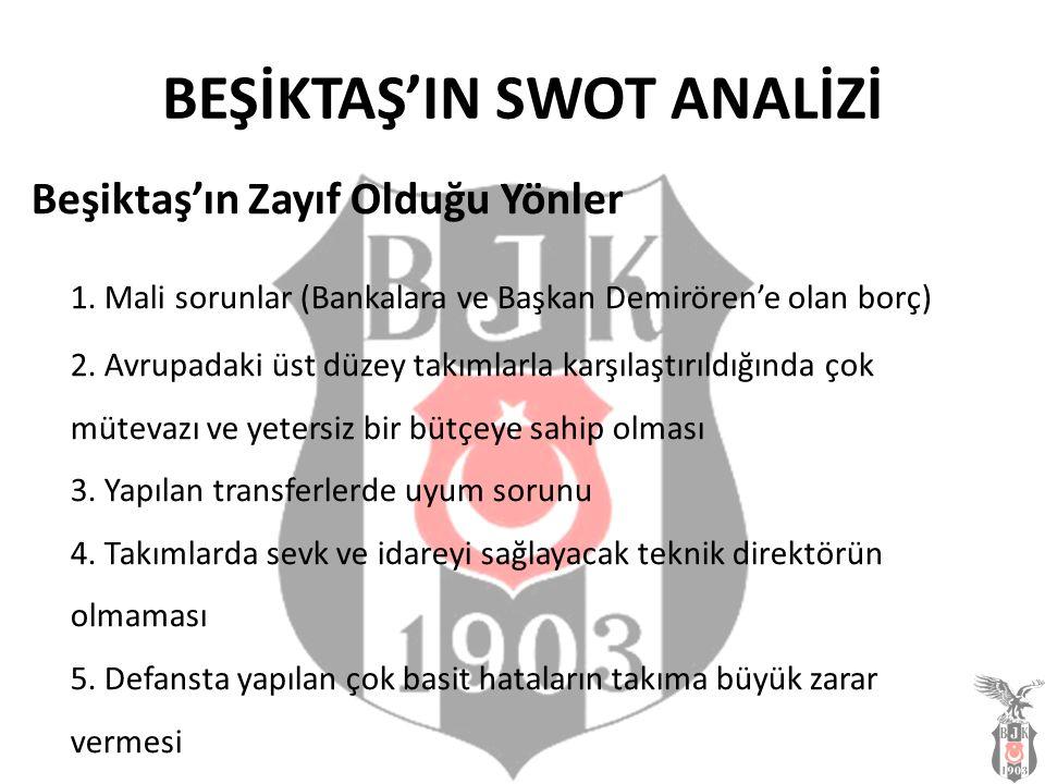 BEŞİKTAŞ'IN SWOT ANALİZİ Beşiktaş'ın Zayıf Olduğu Yönler 1. Mali sorunlar (Bankalara ve Başkan Demirören'e olan borç) 2. Avrupadaki üst düzey takımlar