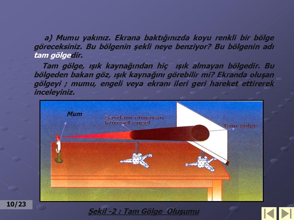 Deney- 2 Işığın Doğrusal Yola Yayıldığını Görme Araç ve Gereçler; 1- Işık geçirmeyen küresel levha, 2- Üçlü ayak(2 tane), 3- 2 mum, 4- Kibrit, 5- Ekra