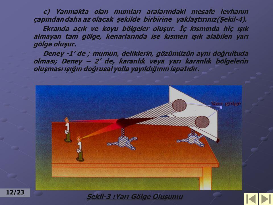 b) İki mum alınız. Mumları ışık geçirmeyen küre şeklindeki engelin önüne koyunuz. Mumlar arasındaki mesafe kürenin çapının dört katı ve mumların kürey