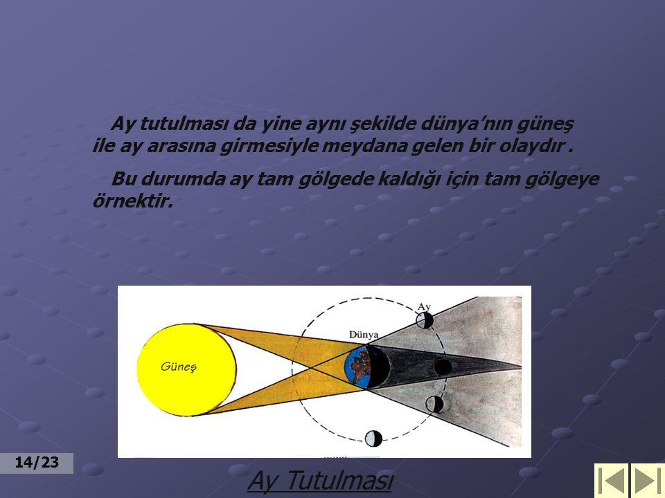 13/23 Güneş Tutulması Işık ve Gölge Olayı Gölge olayı ışığın doğrusal yolla yayıldığının bir örneğidir. Bazı zamanlarda dünyanın uydusu olan ay dünya