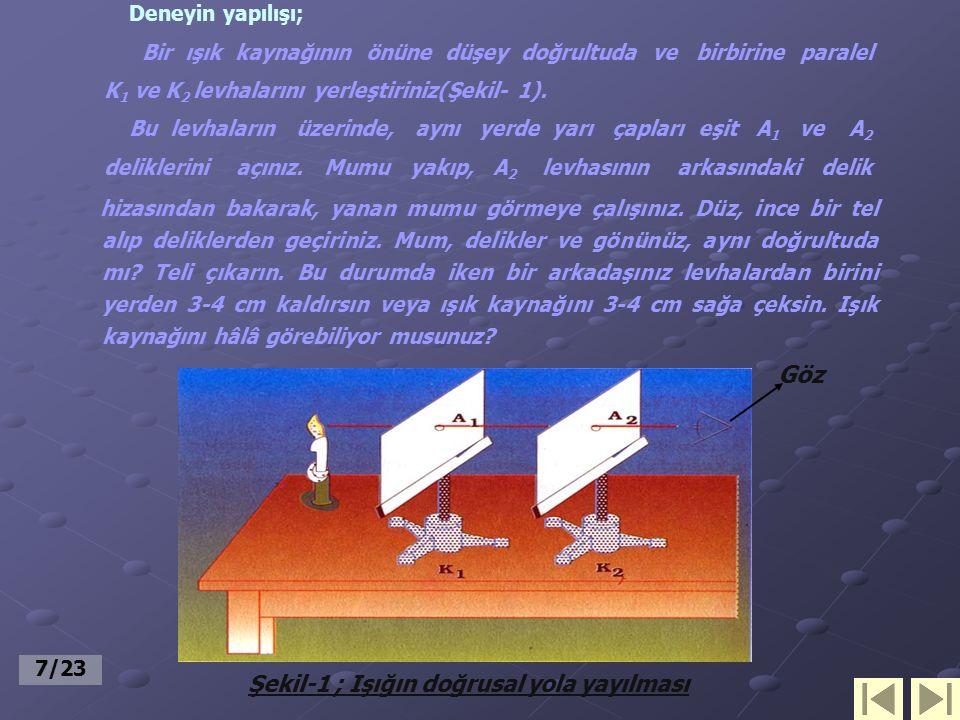 Deneyin yapılışı; Bir ışık kaynağının önüne düşey doğrultuda ve birbirine paralel K 1 ve K 2 levhalarını yerleştiriniz(Şekil- 1).