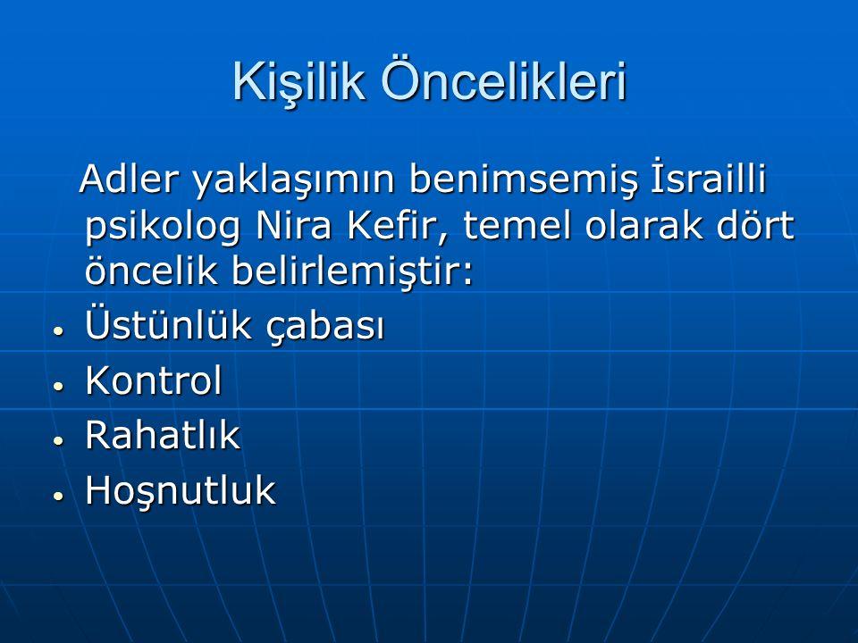 Kişilik Öncelikleri Adler yaklaşımın benimsemiş İsrailli psikolog Nira Kefir, temel olarak dört öncelik belirlemiştir: Adler yaklaşımın benimsemiş İsrailli psikolog Nira Kefir, temel olarak dört öncelik belirlemiştir: Üstünlük çabası Üstünlük çabası Kontrol Kontrol Rahatlık Rahatlık Hoşnutluk Hoşnutluk