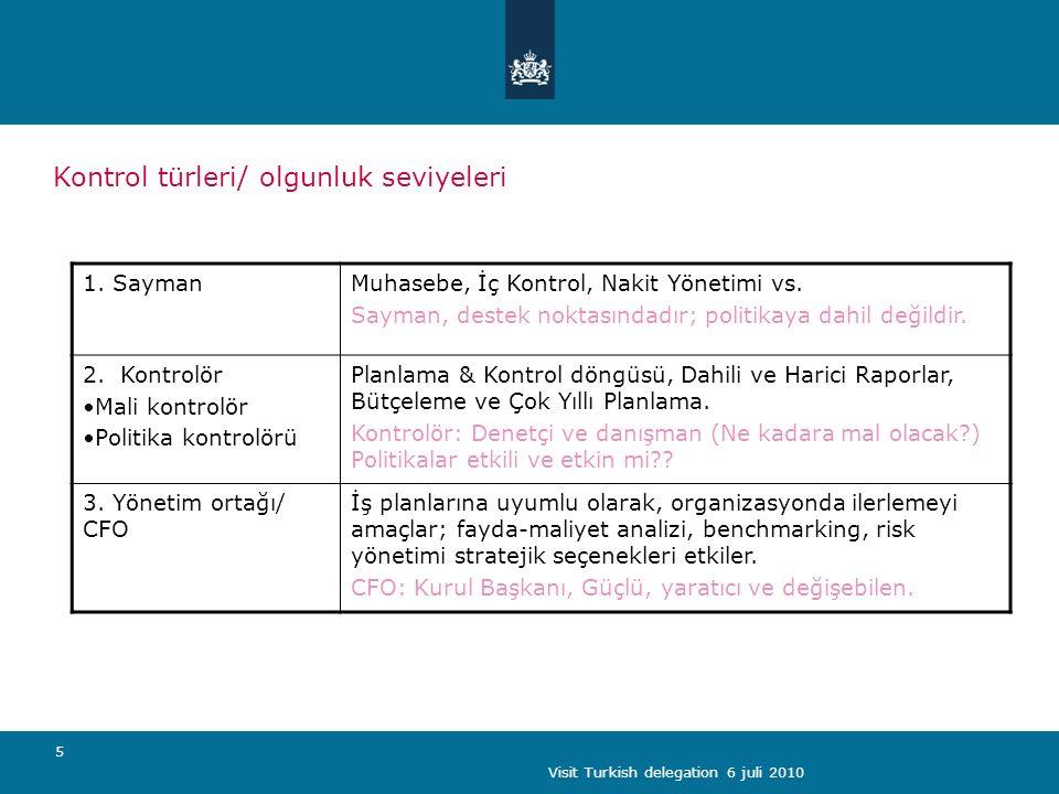 Visit Turkish delegation 6 juli 2010 5 Kontrol türleri/ olgunluk seviyeleri 1.