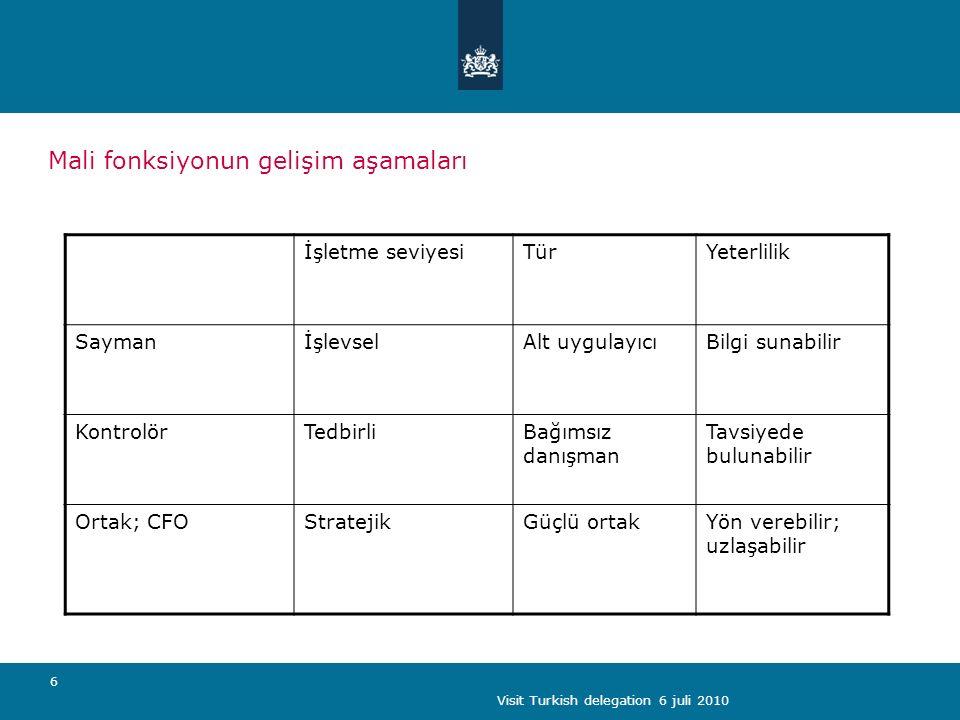 Visit Turkish delegation 6 juli 2010 6 Mali fonksiyonun gelişim aşamaları İşletme seviyesiTürYeterlilik SaymanİşlevselAlt uygulayıcıBilgi sunabilir KontrolörTedbirliBağımsız danışman Tavsiyede bulunabilir Ortak; CFOStratejikGüçlü ortakYön verebilir; uzlaşabilir