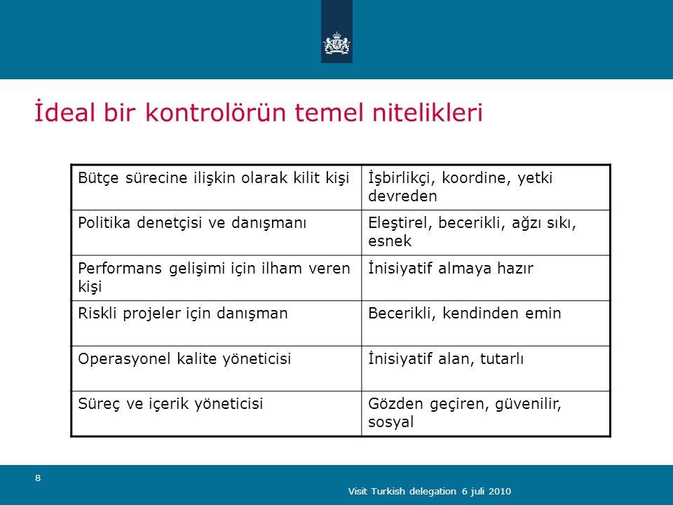 Visit Turkish delegation 6 juli 2010 8 İdeal bir kontrolörün temel nitelikleri Bütçe sürecine ilişkin olarak kilit kişiİşbirlikçi, koordine, yetki devreden Politika denetçisi ve danışmanıEleştirel, becerikli, ağzı sıkı, esnek Performans gelişimi için ilham veren kişi İnisiyatif almaya hazır Riskli projeler için danışmanBecerikli, kendinden emin Operasyonel kalite yöneticisiİnisiyatif alan, tutarlı Süreç ve içerik yöneticisiGözden geçiren, güvenilir, sosyal
