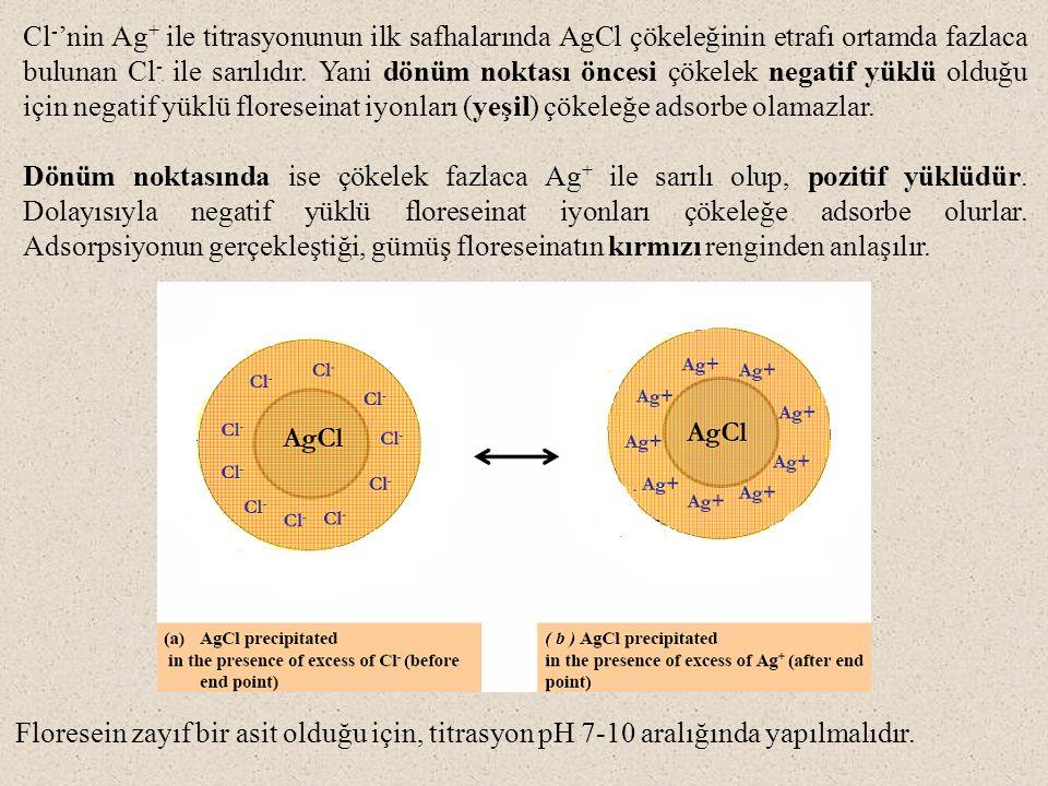 Cl - 'nin Ag + ile titrasyonunun ilk safhalarında AgCl çökeleğinin etrafı ortamda fazlaca bulunan Cl - ile sarılıdır.
