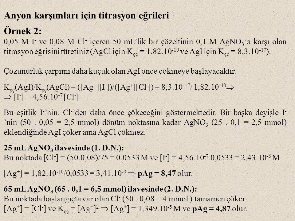 Anyon karşımları için titrasyon eğrileri Örnek 2: 0,05 M I - ve 0,08 M Cl - içeren 50 mL'lik bir çözeltinin 0,1 M AgNO 3 'a karşı olan titrasyon eğrisini türetiniz (AgCl için K çç = 1,82.10 -10 ve AgI için K çç = 8,3.10 -17 ).