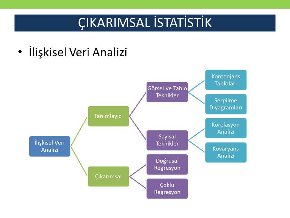 ÇIKARIMSAL İSTATİSTİK İlişkisel Veri Analizi