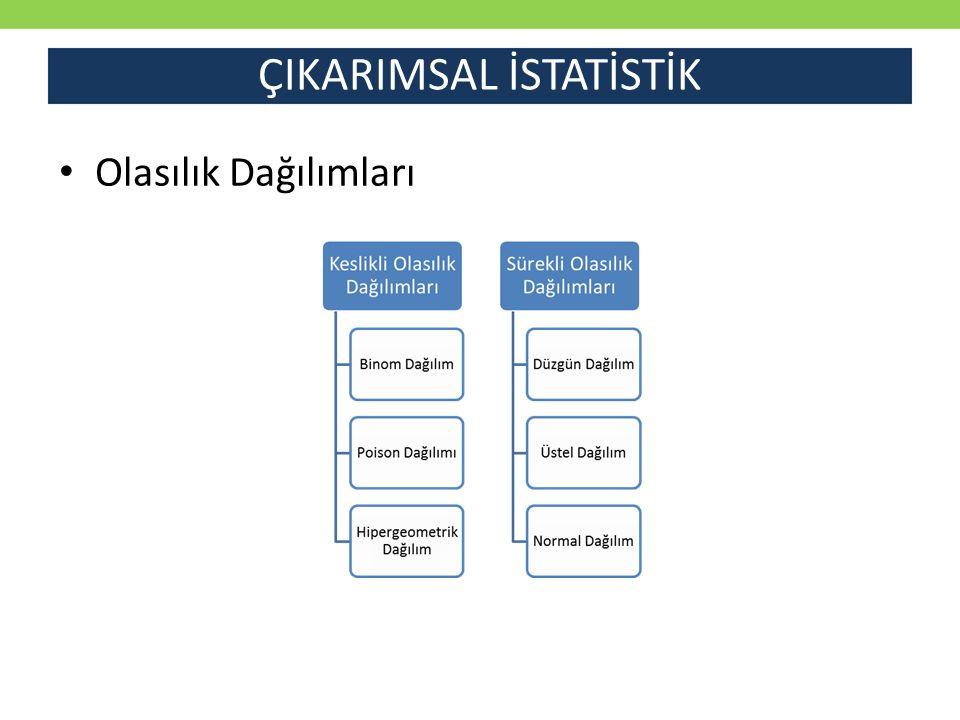ÇIKARIMSAL İSTATİSTİK İstatistiksel Veri Analizi Süreci Analiz süreçlerindeki en önemli nokta hangi analiz türünün veriye uygun olduğudur.