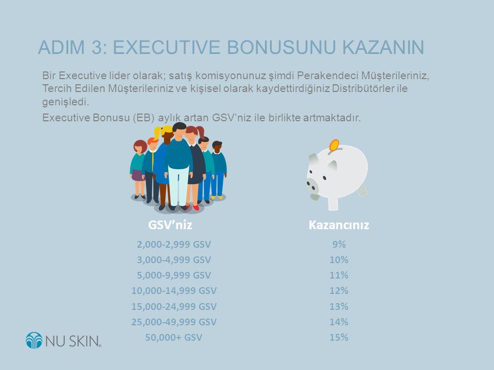Bir Executive lider olarak; satış komisyonunuz şimdi Perakendeci Müşterileriniz, Tercih Edilen Müşterileriniz ve kişisel olarak kaydettirdiğiniz Distribütörler ile genişledi.