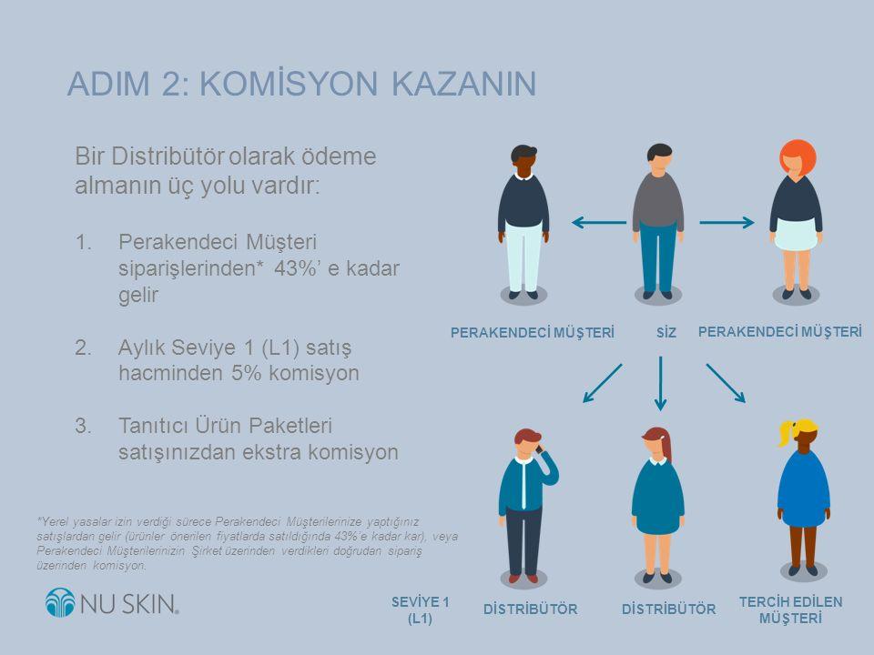PERAKENDECİ MÜŞTERİSİZ PERAKENDECİ MÜŞTERİ DİSTRİBÜTÖR TERCİH EDİLEN MÜŞTERİ SEVİYE 1 (L1) Bir Distribütör olarak ödeme almanın üç yolu vardır: 1.Perakendeci Müşteri siparişlerinden* 43%' e kadar gelir 2.Aylık Seviye 1 (L1) satış hacminden 5% komisyon 3.Tanıtıcı Ürün Paketleri satışınızdan ekstra komisyon ADIM 2: KOMİSYON KAZANIN *Yerel yasalar izin verdiği sürece Perakendeci Müşterilerinize yaptığınız satışlardan gelir (ürünler önerilen fiyatlarda satıldığında 43%'e kadar kar), veya Perakendeci Müşterilerinizin Şirket üzerinden verdikleri doğrudan sipariş üzerinden komisyon.