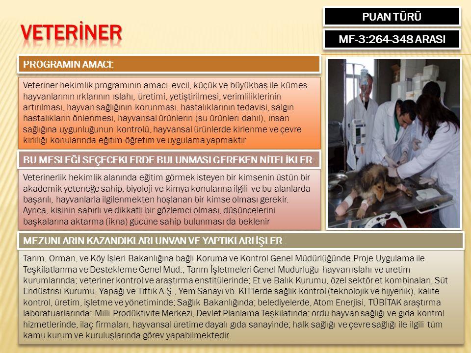PUAN TÜRÜ MF-3:264-348 ARASI PROGRAMIN AMACI: Veteriner hekimlik programının amacı, evcil, küçük ve büyükbaş ile kümes hayvanlarının ırklarının ıslahı, üretimi, yetiştirilmesi, verimliliklerinin artırılması, hayvan sağlığının korunması, hastalıklarının tedavisi, salgın hastalıkların önlenmesi, hayvansal ürünlerin (su ürünleri dahil), insan sağlığına uygunluğunun kontrolü, hayvansal ürünlerde kirlenme ve çevre kirliliği konularında eğitim-öğretim ve uygulama yapmaktır BU MESLEĞİ SEÇECEKLERDE BULUNMASI GEREKEN NİTELİKLER: Veterinerlik hekimlik alanında eğitim görmek isteyen bir kimsenin üstün bir akademik yeteneğe sahip, biyoloji ve kimya konularına ilgili ve bu alanlarda başarılı, hayvanlarla ilgilenmekten hoşlanan bir kimse olması gerekir.