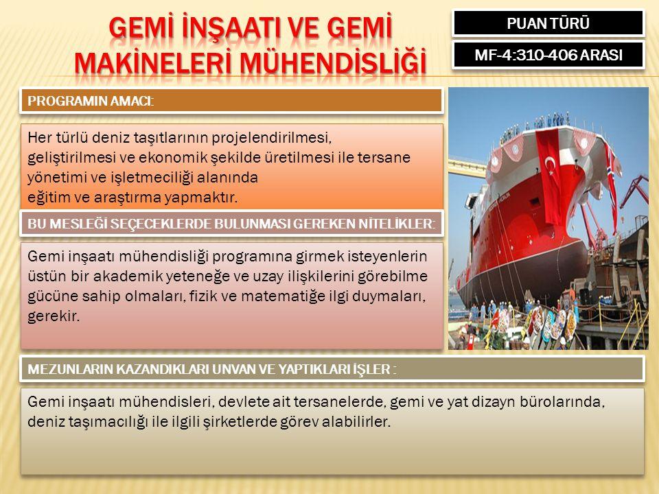 PUAN TÜRÜ MF-4:310-406 ARASI PROGRAMIN AMACI: Her türlü deniz taşıtlarının projelendirilmesi, geliştirilmesi ve ekonomik şekilde üretilmesi ile tersane yönetimi ve işletmeciliği alanında eğitim ve araştırma yapmaktır.