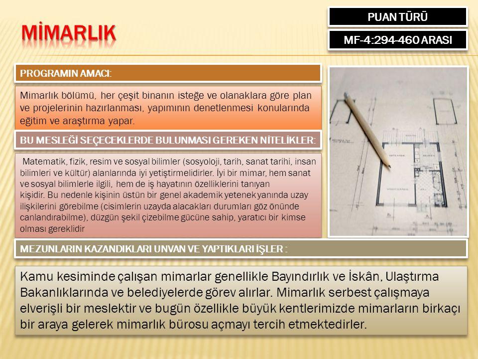 PUAN TÜRÜ MF-4:294-460 ARASI PROGRAMIN AMACI: Mimarlık bölümü, her çeşit binanın isteğe ve olanaklara göre plan ve projelerinin hazırlanması, yapımının denetlenmesi konularında eğitim ve araştırma yapar.